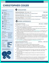 Tableau Resume Printable Hadoop Resume For Freshers 100 Years Experience 54