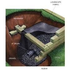 Small Picture Engineering a Retaining Wall Retaining walls Walls and Railroad