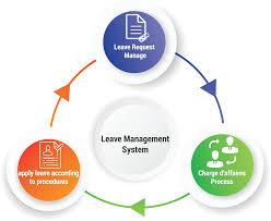 Leave Management System - tracking vision