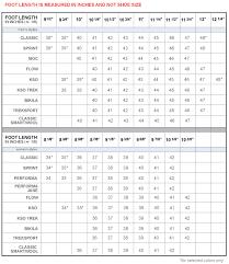 Vibram Size Chart The Soleman Sandals Key West Vibram Fivefingers Specialist
