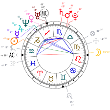 Astrology And Natal Chart Of Bonnie Mckee Born On 1984 01 20