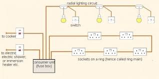 wiring diagram for house lighting circuit also type one lighting