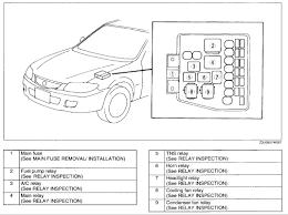 2003 mazda protege light switch,fuses & relay under dash under hood 1997 Mazda Protege Fuse Box Diagram 1997 Mazda Protege Fuse Box Diagram #12 1997 mazda protege fuse box location