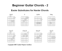 Easy Bass Guitar Chords For Beginners Office Center Info