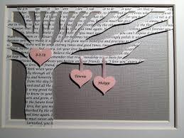 fullsize of flagrant husband wedding gifts gift ideas photos diy wedding gifts gift ideas photos diy