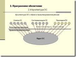 Реферат на тему Архитектура операционной системы windows  clip image008