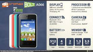 Quick Facts - Micromax Bolt A066