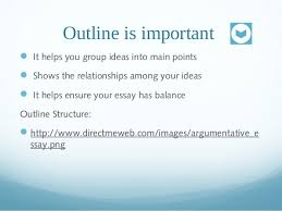 how to write argumentative essay outline