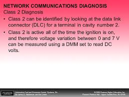 objectives after studying chapter the reader should be able to  network communications diagnosis class 2 diagnosis