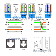 straight cool wiring diagram wiring library rj45 wiring diagram for cat6 inspirationa ponent usb to best of wire