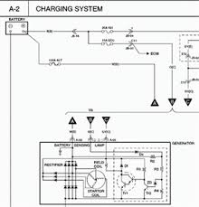 kia sephia where is alternator main fuse questions answers 2001 kia sephia good battery