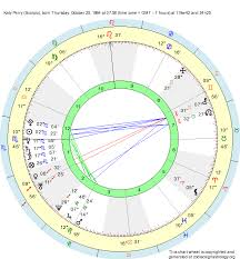 Birth Chart Katy Perry Scorpio Zodiac Sign Astrology