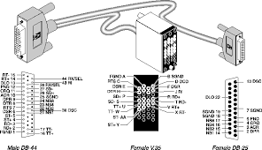 cables and connectors a female to male v 35 gender changer is included when you order the cable figure c 15 and table c 22 list the v 35 rs 366 cable pinouts