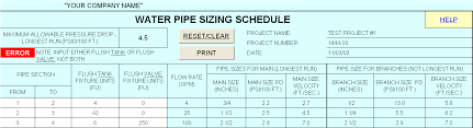 Domestic Water Pipe Sizing Chart Hvac Design Solutions Plumbing Design
