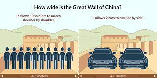 how wide is the great wall of china