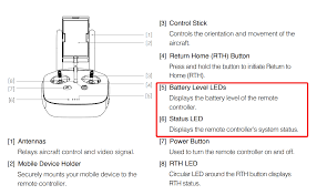 Dji Mavic Pro Lights Meaning What Does This Rc Led Code Mean Dji Forum