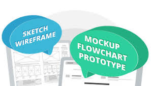 Sketch, Wireframe, Flowchart, Prototype, Mockup - What Is The ...