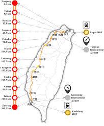 profit of taiwan high sd rail