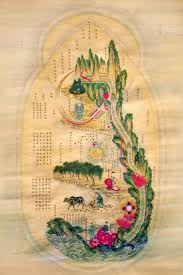 Taoism Life Chart Taoist This Shows The Inner Principles And Planes The