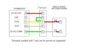 carrier thermostat wiring diagram wiring diagram libraries carrier 4 wire thermostat wiring schematic wiring diagrams4 wire thermostat wiring detailed wiring diagram 4 wire