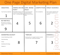 One Page Digital Marketing Plan To Grow Your Small Business ...