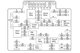 03 silverado fuse box diagram 03 wiring diagrams online