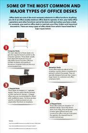 types of office desks. Office Desk Types - Best Home Furniture Check More At Http://michael Of Desks I