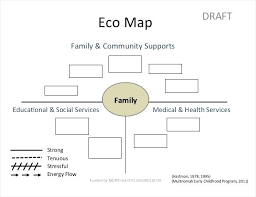 Family Maker Experience Sample Capable Thus With Medium Image