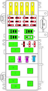 1998 2000 ford ranger fuse box diagram fuse diagram engine compartment fuse box 1998 2000 ford ranger fuse box diagram