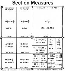 27 Up To Date Acreage Conversion Chart