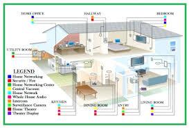 Kitchen Wiring Code Car Wiring House Wiring Layout The Diagram Kitchen  Outlet Wiring Diagram . Kitchen Wiring Code ...