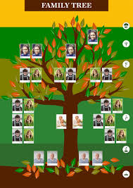 Family Tree Layout Design Entry 77 By Akgraphicde For Creative Layout Of Genealogical