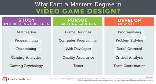 Game Designer Skills Computer Science Degree Computer Science Degree Game Design
