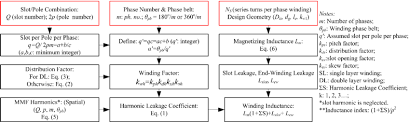 Pitch Factor Chart Flow Chart Of Harmonic Leakage Coefficient And Winding