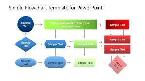 Accounting Flowchart Template Stunning Six Sigma Flowchart Template Process Map Flow Chart Six Sigma