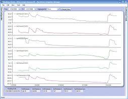 Soil Moisture Meter Chart Soil Moisture Chart