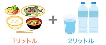 「水分補給」の画像検索結果