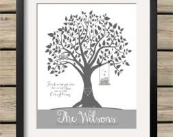 smart vandalism personalized family wall art family tree raise awareness social space untapped format chart above on personalised wall art family tree with wall art 10 best pictures personalized family wall art personalized