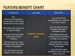 Product Feature Benefit Chart Ppt 1 05 Features And Benefits Of Sport And Event Products