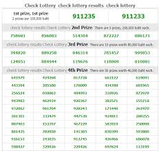 Thailand Lottery Result Today Live Full Chart 30 Dec 2017