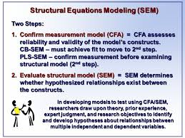 6 structural equations
