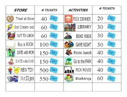 Ticket Chart Result Image Result For Behavior Chart Rewards And Consequences