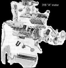 building a polyspherical poly or polyhead 318 mopar race motor the 318 a motor we call the polyhead