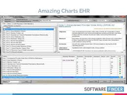 Amazing Charts Ehr Amazing Charts Ehr Software Finder