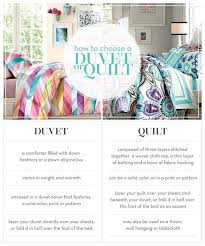 Interesting Quilt Vs Comforter Vs Duvet 50 In Modern Duvet Covers ... & Interesting Quilt Vs Comforter Vs Duvet 50 In Modern Duvet Covers with Quilt  Vs Comforter Vs Duvet Adamdwight.com