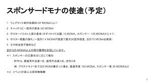 第4回モナコインポスターラリー 案内用 Ask Mona