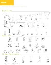 Car Light Bulb Sizes Flashlight Bulb Types Light Chart Car