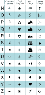 Sample Wingdings Chart Custom Font List So You Can See What Various Fonts Look Like Fonts