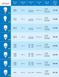 Đèn Led bulb MPE LBD 7W MPE
