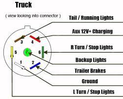 Trailer Wiring Chart 7 Way Diagram Ajs Truck Trailer Center